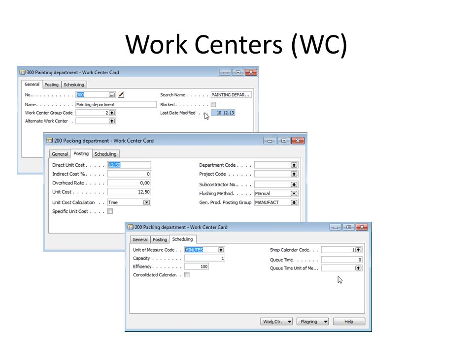 Work Centers (WC)