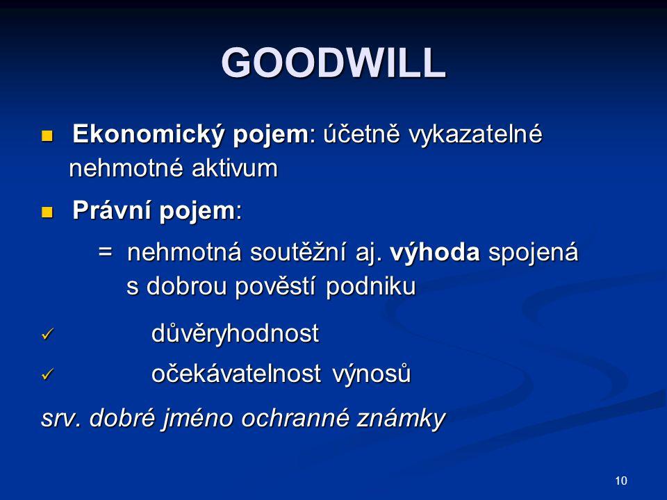 10 GOODWILL Ekonomický pojem: účetně vykazatelné Ekonomický pojem: účetně vykazatelné nehmotné aktivum nehmotné aktivum Právní pojem: Právní pojem: = nehmotná soutěžní aj.