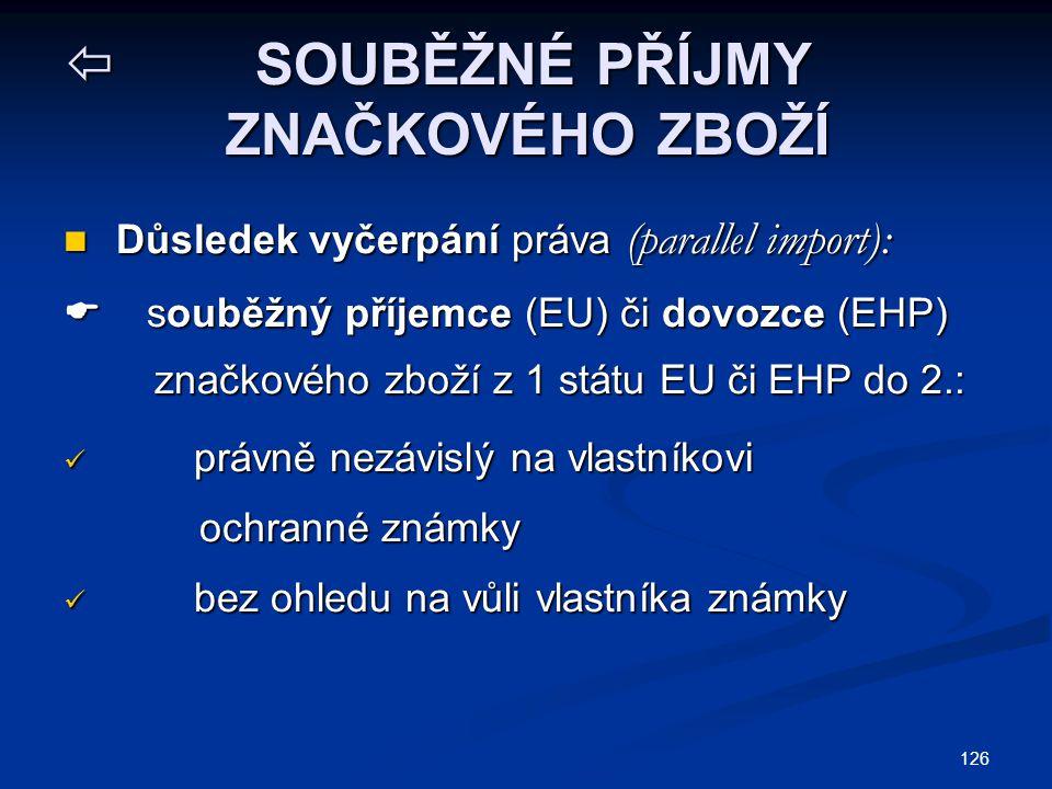 126  SOUBĚŽNÉ PŘÍJMY ZNAČKOVÉHO ZBOŽÍ Důsledek vyčerpání práva (parallel import): Důsledek vyčerpání práva (parallel import):  souběžný příjemce (EU) či dovozce (EHP) značkového zboží z 1 státu EU či EHP do 2.: značkového zboží z 1 státu EU či EHP do 2.: právně nezávislý na vlastníkovi právně nezávislý na vlastníkovi ochranné známky ochranné známky bez ohledu na vůli vlastníka známky bez ohledu na vůli vlastníka známky