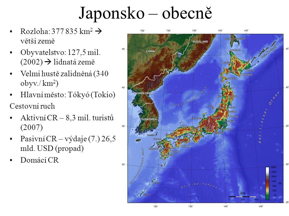 Japonsko – obecně Rozloha: 377 835 km 2  větší země Obyvatelstvo: 127,5 mil. (2002)  lidnatá země Velmi hustě zalidněná (340 obyv./ km 2 ) Hlavní mě