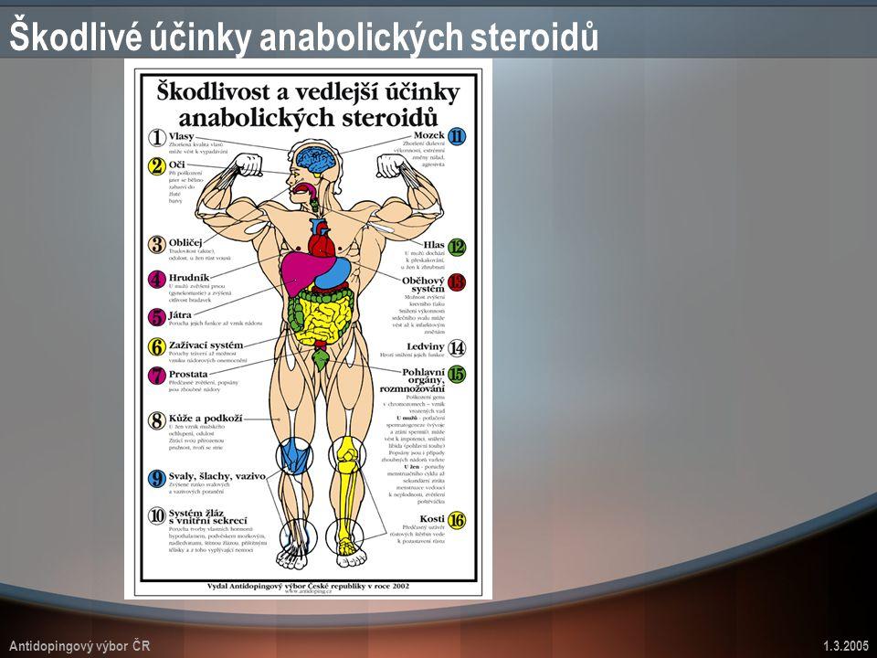 Antidopingový výbor ČR1.3.2005 Škodlivé účinky anabolických steroidů