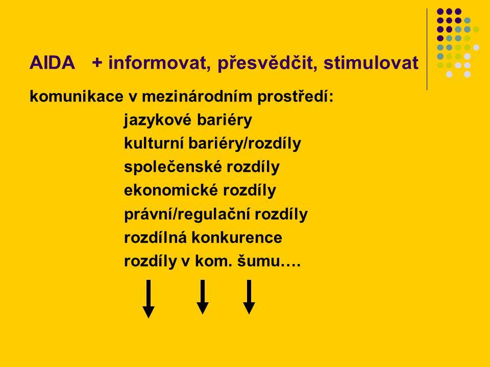 AIDA + informovat, přesvědčit, stimulovat komunikace v mezinárodním prostředí: jazykové bariéry kulturní bariéry/rozdíly společenské rozdíly ekonomick