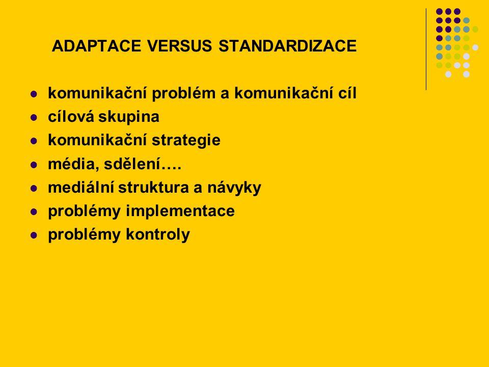 ADAPTACE VERSUS STANDARDIZACE komunikační problém a komunikační cíl cílová skupina komunikační strategie média, sdělení…. mediální struktura a návyky