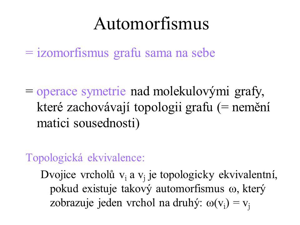 Automorfismus =izomorfismus grafu sama na sebe = operace symetrie nad molekulovými grafy, které zachovávají topologii grafu (= nemění matici sousednosti) Topologická ekvivalence: Dvojice vrcholů v i a v j je topologicky ekvivalentní, pokud existuje takový automorfismus , který zobrazuje jeden vrchol na druhý:  (v i ) = v j