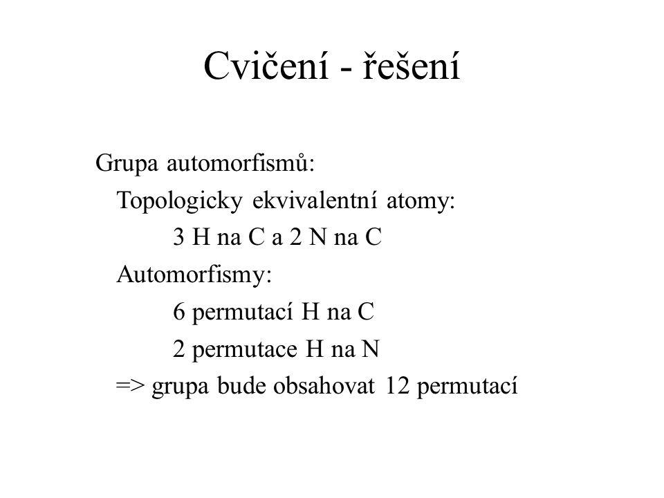 Cvičení - řešení Grupa automorfismů: Topologicky ekvivalentní atomy: 3 H na C a 2 N na C Automorfismy: 6 permutací H na C 2 permutace H na N => grupa bude obsahovat 12 permutací