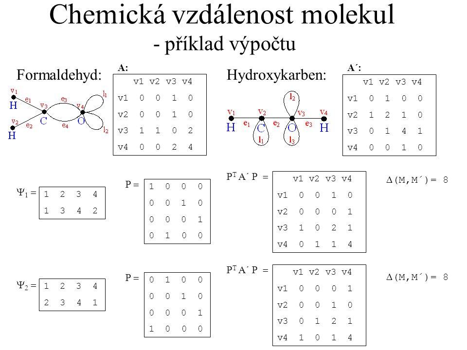 Chemická vzdálenost molekul - příklad výpočtu Formaldehyd: Hydroxykarben: A: v1 v2 v3 v4 v1 0 0 1 0 v2 0 0 1 0 v3 1 1 0 2 v4 0 0 2 4 A´: v1 v2 v3 v4 v1 0 1 0 0 v2 1 2 1 0 v3 0 1 4 1 v4 0 0 1 0    1 2 3 4 1 3 4 2 P  1 0 0 0 0 0 1 0 0 0 0 1 0 1 0 0 P T A´ P  v1 v2 v3 v4 v1 0 0 1 0 v2 0 0 0 1 v3 1 0 2 1 v4 0 1 1 4  (M,M´)= 8    1 2 3 4 2 3 4 1 P  0 1 0 0 0 0 1 0 0 0 0 1 1 0 0 0 P T A´ P  v1 v2 v3 v4 v1 0 0 0 1 v2 0 0 1 0 v3 0 1 2 1 v4 1 0 1 4  (M,M´)= 8