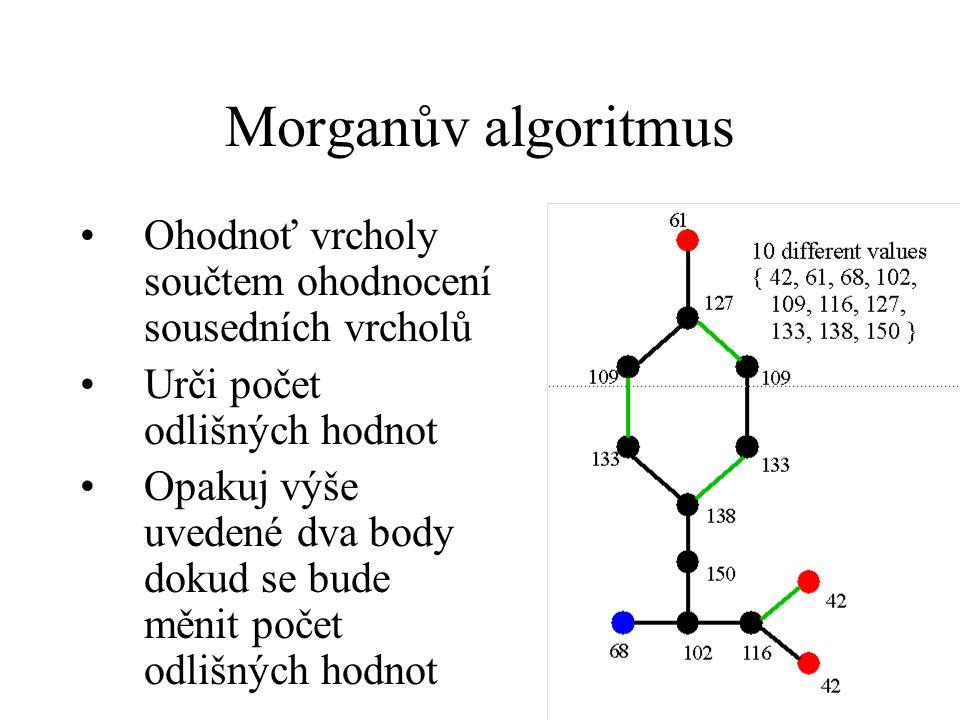Morganův algoritmus Ohodnoť vrcholy součtem ohodnocení sousedních vrcholů Urči počet odlišných hodnot Opakuj výše uvedené dva body dokud se bude měnit počet odlišných hodnot