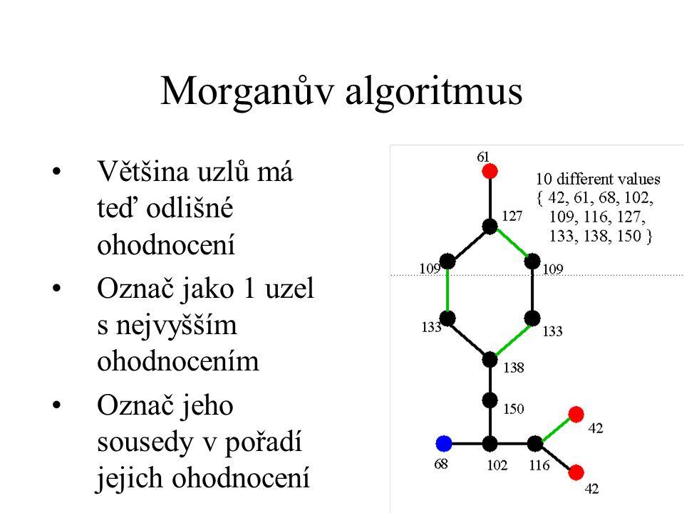 Morganův algoritmus Většina uzlů má teď odlišné ohodnocení Označ jako 1 uzel s nejvyšším ohodnocením Označ jeho sousedy v pořadí jejich ohodnocení