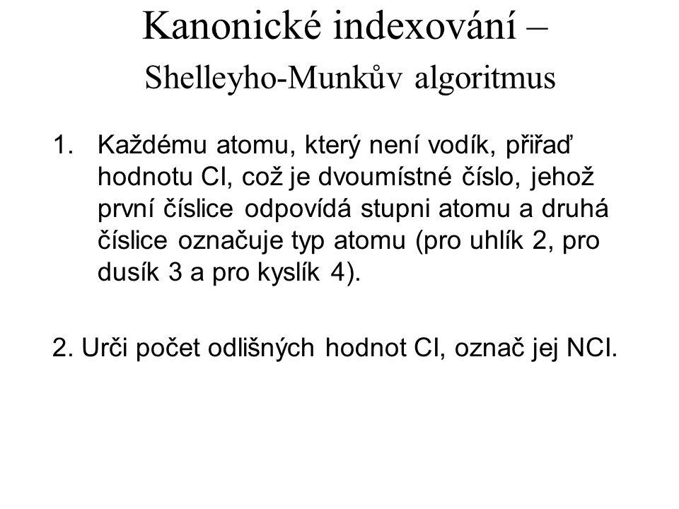 Kanonické indexování – Shelleyho-Munkův algoritmus 1.Každému atomu, který není vodík, přiřaď hodnotu CI, což je dvoumístné číslo, jehož první číslice odpovídá stupni atomu a druhá číslice označuje typ atomu (pro uhlík 2, pro dusík 3 a pro kyslík 4).
