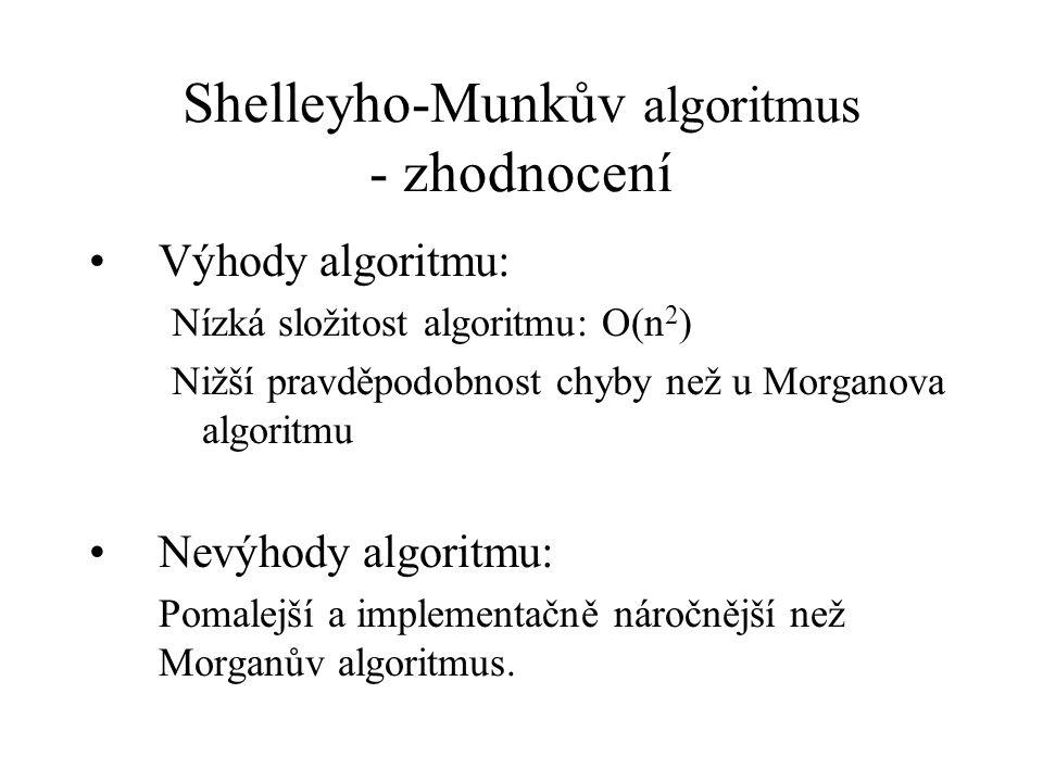 Shelleyho-Munkův algoritmus - zhodnocení Výhody algoritmu: Nízká složitost algoritmu: O(n 2 ) Nižší pravděpodobnost chyby než u Morganova algoritmu Nevýhody algoritmu: Pomalejší a implementačně náročnější než Morganův algoritmus.