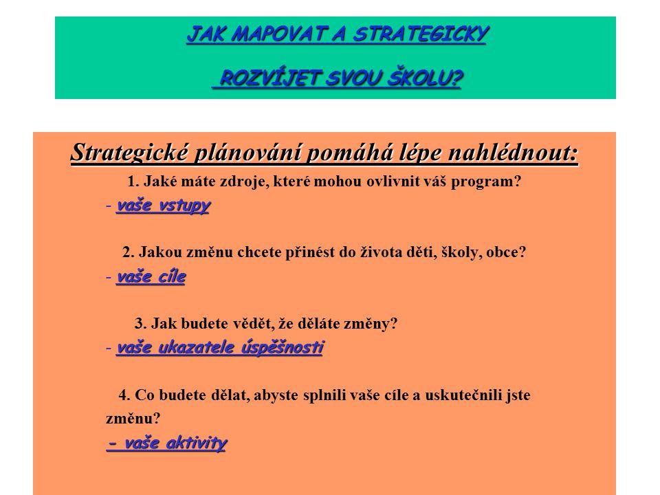 JAK MAPOVAT A STRATEGICKY ROZVÍJET SVOU ŠKOLU. Strategické plánování pomáhá lépe nahlédnout: 1.
