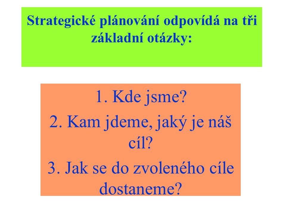 Strategické plánování odpovídá na tři základní otázky: 1.