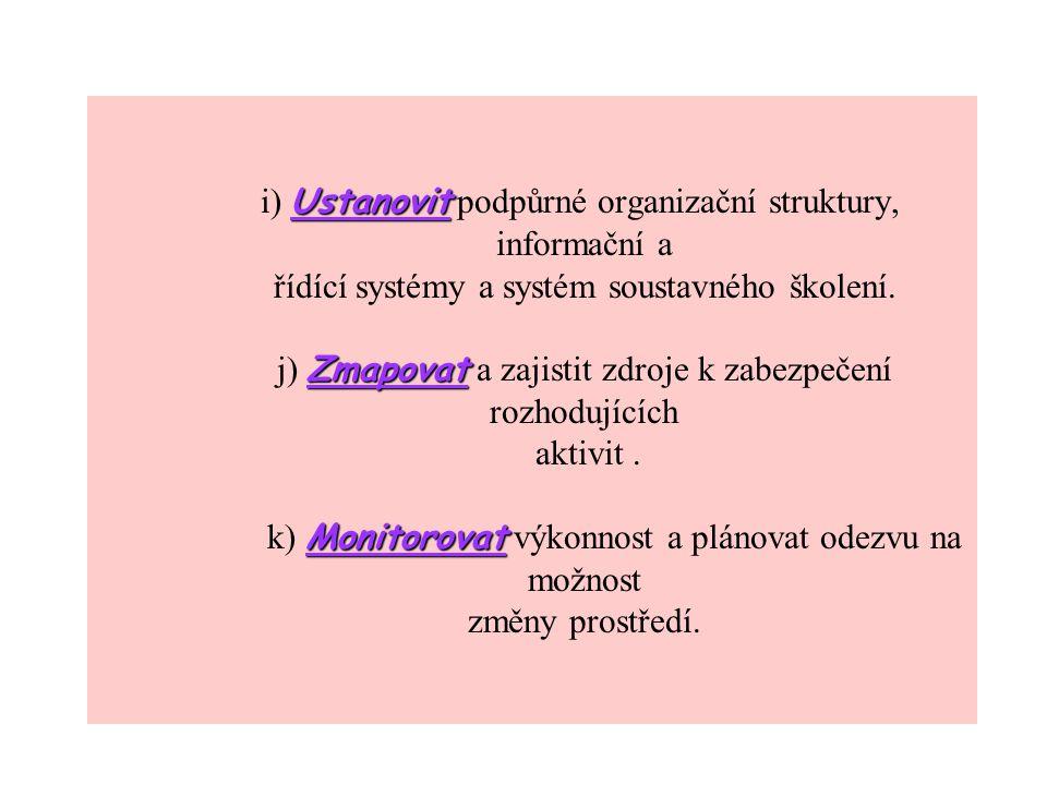Ustanovit Zmapovat Monitorovat i) Ustanovit podpůrné organizační struktury, informační a řídící systémy a systém soustavného školení.