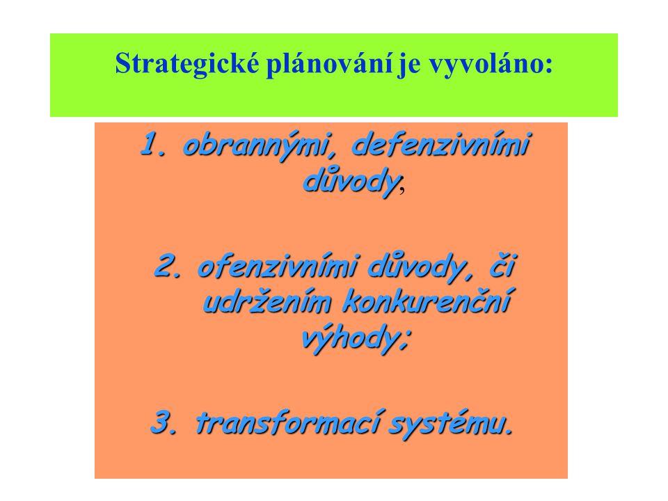 Strategické plánování je vyvoláno: 1.obrannými, defenzivními důvody 1.obrannými, defenzivními důvody ; 2.