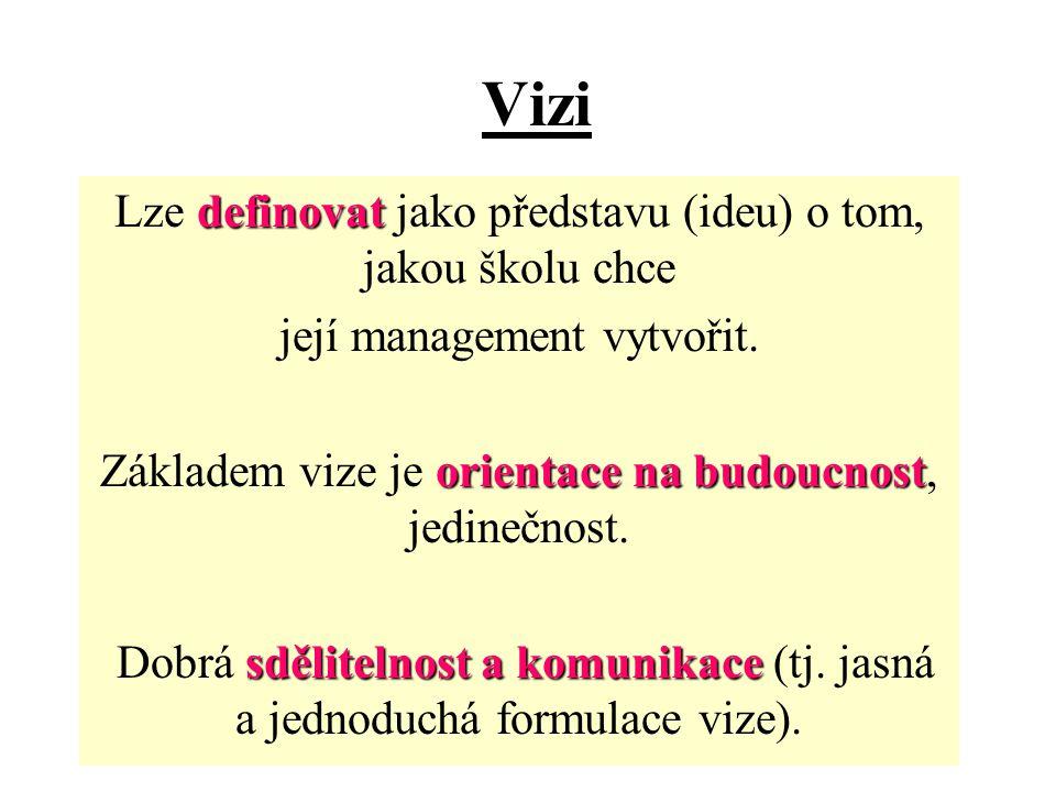 Vizi definovat Lze definovat jako představu (ideu) o tom, jakou školu chce její management vytvořit.