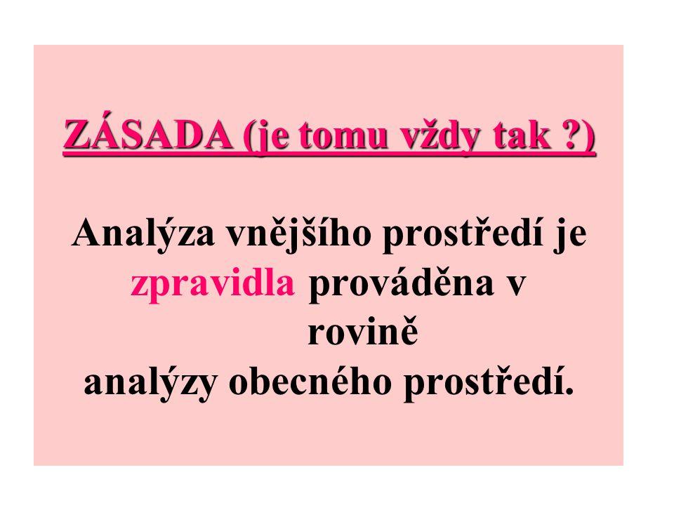 ZÁSADA (je tomu vždy tak ) ZÁSADA (je tomu vždy tak ) Analýza vnějšího prostředí je zpravidla prováděna v rovině analýzy obecného prostředí.
