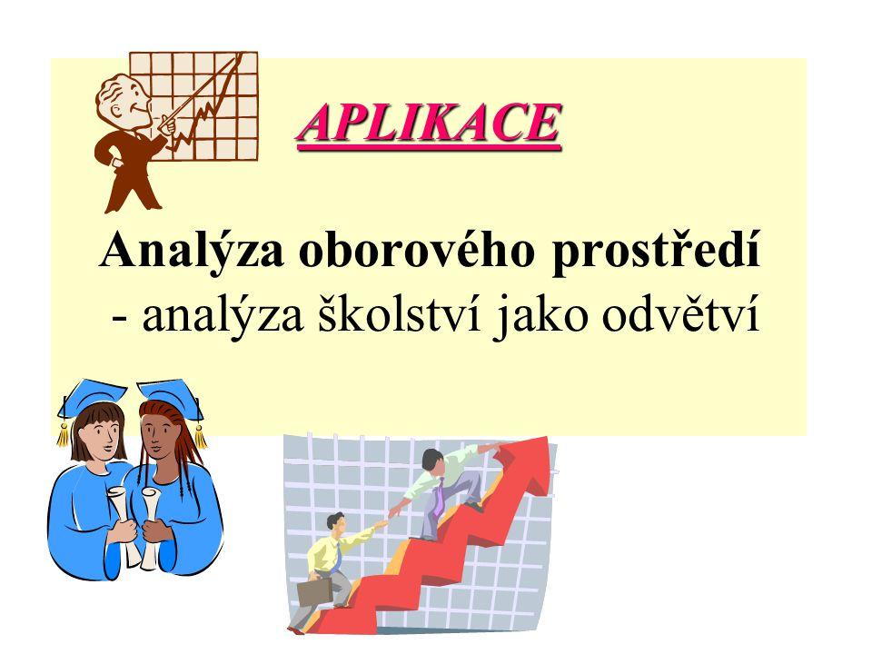 APLIKACE APLIKACE Analýza oborového prostředí - analýza školství jako odvětví