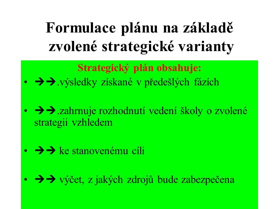 Formulace plánu na základě zvolené strategické varianty Strategický plán obsahuje: .výsledky získané v předešlých fázích .zahrnuje rozhodnutí vedení školy o zvolené strategii vzhledem  ke stanovenému cíli  výčet, z jakých zdrojů bude zabezpečena