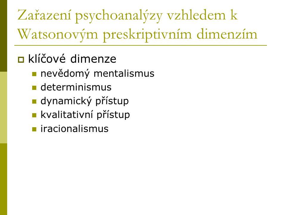 Zařazení psychoanalýzy vzhledem k Watsonovým preskriptivním dimenzím  klíčové dimenze nevědomý mentalismus determinismus dynamický přístup kvalitativ