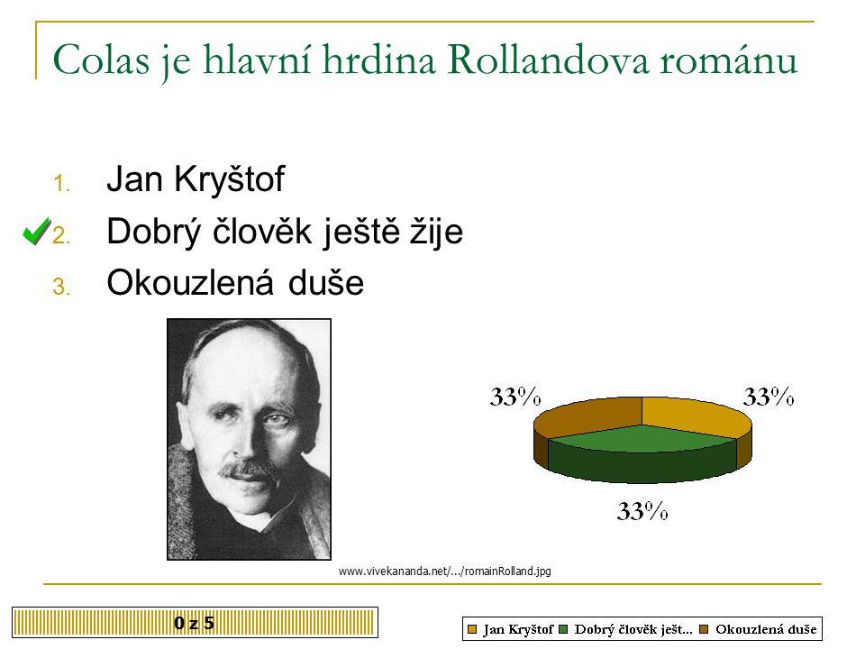 Romain Rolland nebyl nositelem Nobelovy ceny. Souhlasíte? 1. Ano 2. Ne 0 z 5