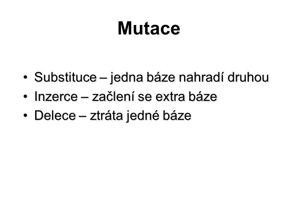 Mutace Substituce – jedna báze nahradí druhouSubstituce – jedna báze nahradí druhou Inzerce – začlení se extra bázeInzerce – začlení se extra báze Del