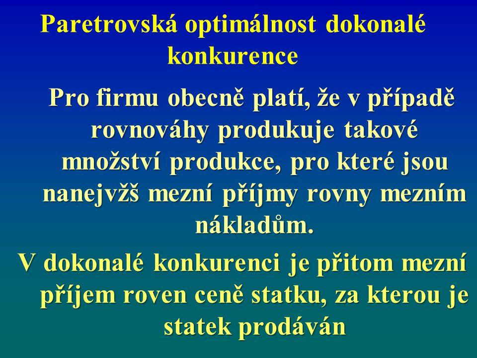 Paretrovská optimálnost dokonalé konkurence Pro firmu obecně platí, že v případě rovnováhy produkuje takové množství produkce, pro které jsou nanejvžš