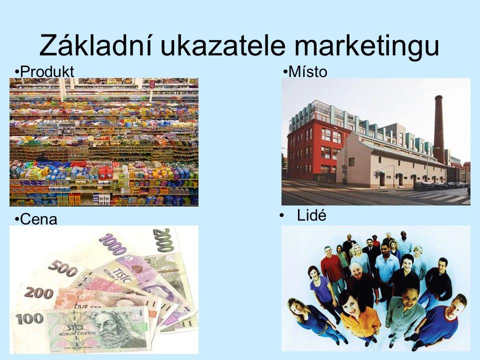 Základní ukazatele marketingu Lidé Produkt Cena Místo