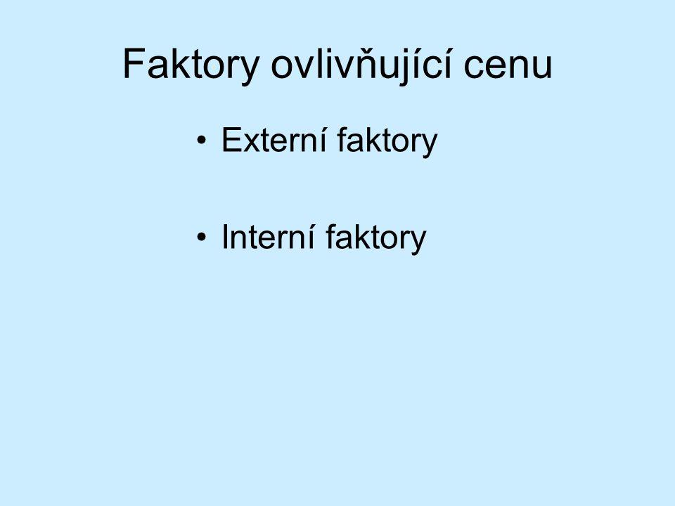 Faktory ovlivňující cenu Externí faktory Interní faktory