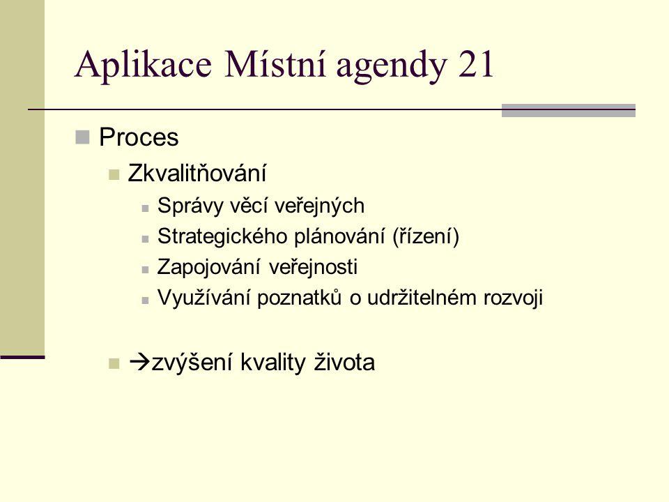 Aplikace Místní agendy 21 Proces Zkvalitňování Správy věcí veřejných Strategického plánování (řízení) Zapojování veřejnosti Využívání poznatků o udrži