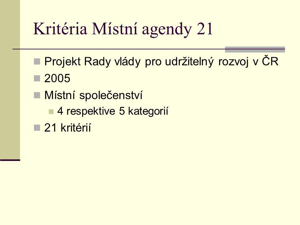 Kritéria Místní agendy 21 Projekt Rady vlády pro udržitelný rozvoj v ČR 2005 Místní společenství 4 respektive 5 kategorií 21 kritérií