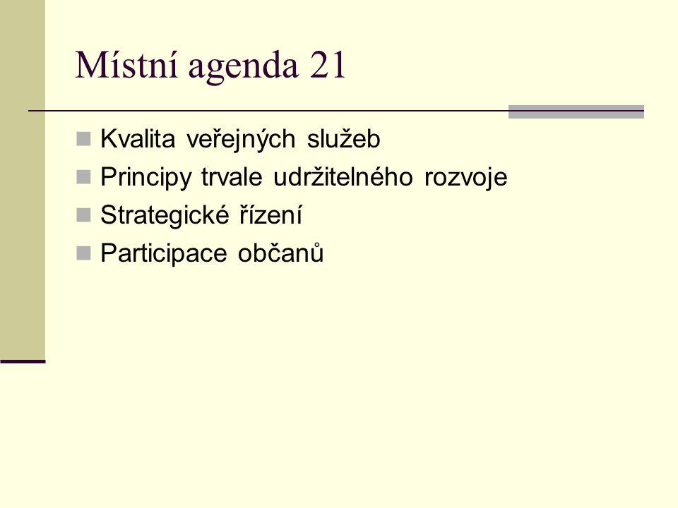 Agenda 21 vs.