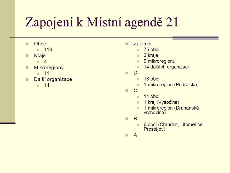 Zapojení k Místní agendě 21 Obce 113 Kraje 4 Mikroregiony 11 Další organizace 14 Zájemci 75 obcí 3 kraje 9 mikroregionů 14 dalších organizací D 18 obc