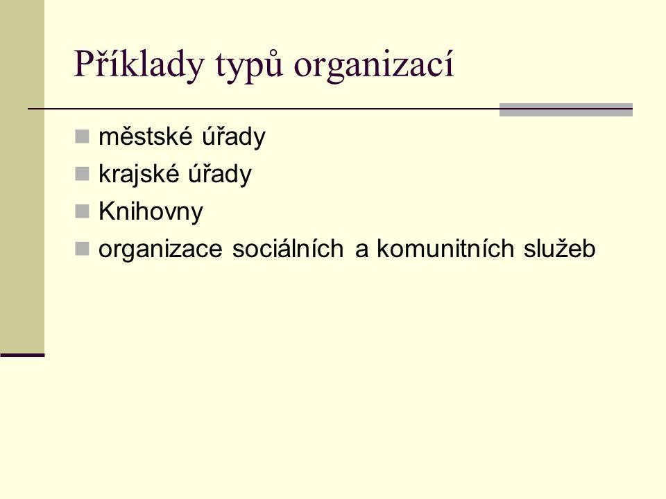 Příklady typů organizací městské úřady krajské úřady Knihovny organizace sociálních a komunitních služeb