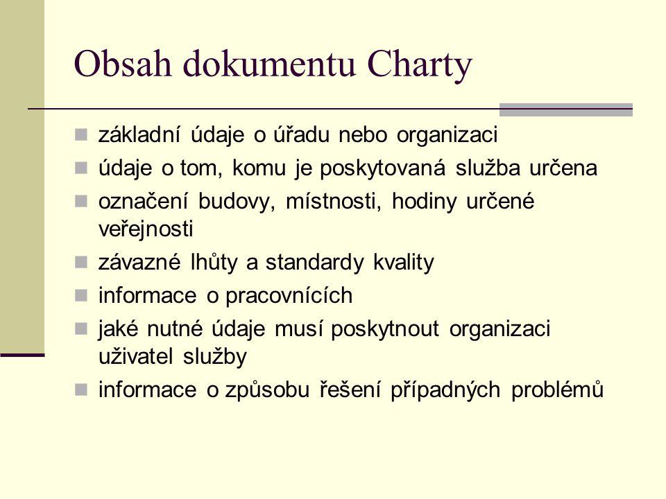 Obsah dokumentu Charty základní údaje o úřadu nebo organizaci údaje o tom, komu je poskytovaná služba určena označení budovy, místnosti, hodiny určené