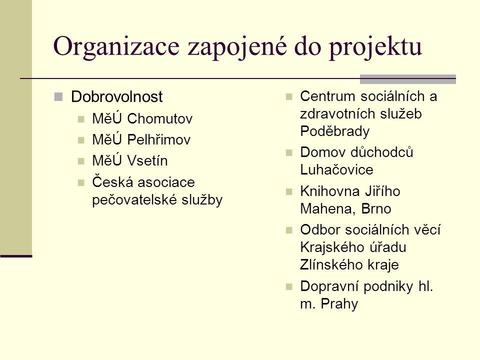 Organizace zapojené do projektu Dobrovolnost MěÚ Chomutov MěÚ Pelhřimov MěÚ Vsetín Česká asociace pečovatelské služby Centrum sociálních a zdravotních