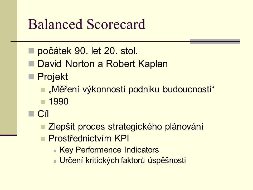 """Balanced Scorecard počátek 90. let 20. stol. David Norton a Robert Kaplan Projekt """"Měření výkonnosti podniku budoucnosti"""" 1990 Cíl Zlepšit proces stra"""