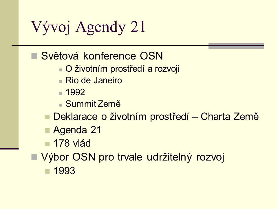 Symbolika pojmu Místní agenda 21 Místní Zohlednění místních specifik, zvláštností a hodnot Agenda Společně dohodnutý program žádoucích činností 21 Zohlednění přemýšlení v dlouhodobém časovém horizontu