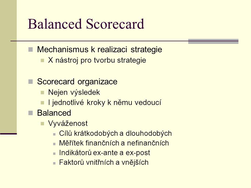 Balanced Scorecard Mechanismus k realizaci strategie X nástroj pro tvorbu strategie Scorecard organizace Nejen výsledek I jednotlivé kroky k němu vedo