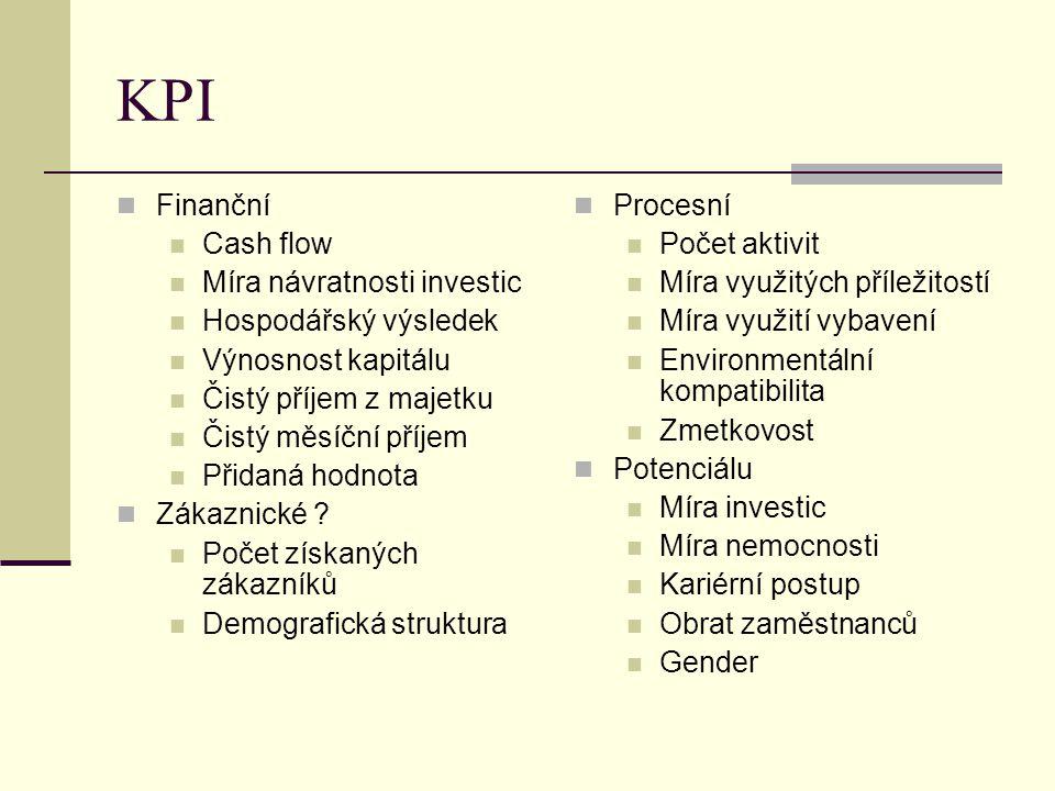 KPI Finanční Cash flow Míra návratnosti investic Hospodářský výsledek Výnosnost kapitálu Čistý příjem z majetku Čistý měsíční příjem Přidaná hodnota Z