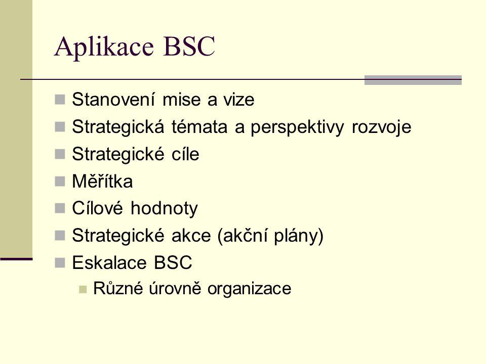 Aplikace BSC Stanovení mise a vize Strategická témata a perspektivy rozvoje Strategické cíle Měřítka Cílové hodnoty Strategické akce (akční plány) Esk