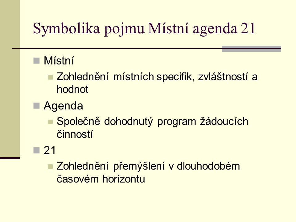 Symbolika pojmu Místní agenda 21 Místní Zohlednění místních specifik, zvláštností a hodnot Agenda Společně dohodnutý program žádoucích činností 21 Zoh