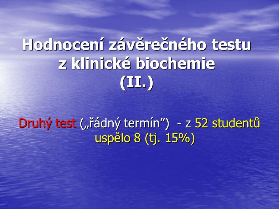 """Hodnocení závěrečného testu z klinické biochemie (II.) Druhý test (""""řádný termín ) - z 52 studentů uspělo 8 (tj."""