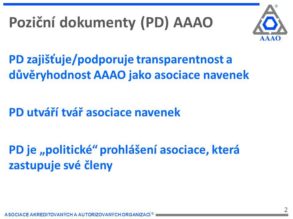3 ASOCIACE AKREDITOVANÝCH A AUTORIZOVANÝCH ORGANIZACÍ ® Poziční dokumenty AAAO Co jsou PD AAAO: -reagují na problém/aktivitu, která zajímá většinu členů -jsou veřejně vyjádřeným názorem/postojem členů -je dokumentem, na který je konsensus většiny členů -je dokument, se kterým pracují zástupci AAAO při aktivitách vně asociace -pokud je PD přijat a člen jedná jménem AAAO, řídí se jím.