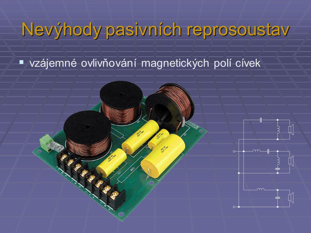 Nevýhody pasivních reprosoustav  vzájemné ovlivňování magnetických polí cívek