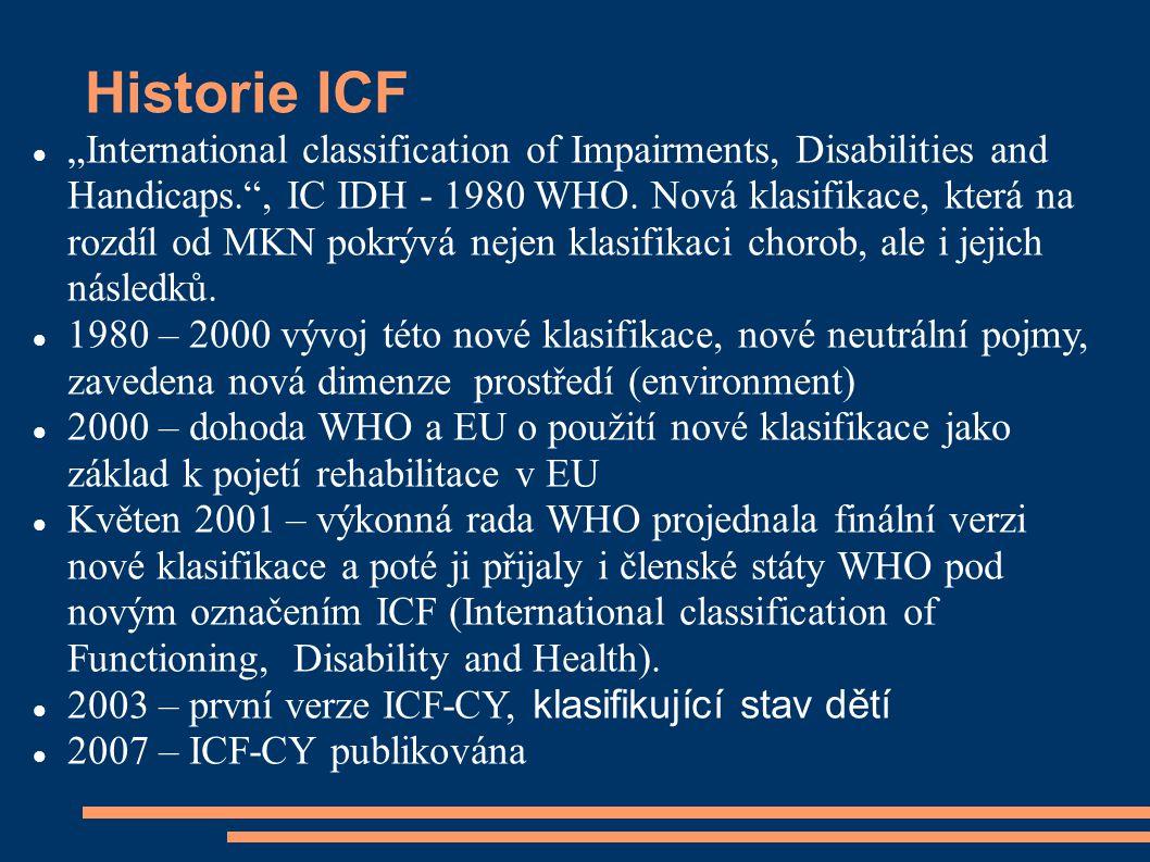 """Proč ICF Dochází k posunu zdravotnické epidemiologie od akutního k chronickému onemocnění Mění se pohled veřejného zdravotnictví od patologie k následkům patologických dějů Vzniká potřeba zavést """"společný jazyk k popisu funkčních schopností interdisciplinárně a k mezinárodnímu využití (srovnání) Rýsuje se nutnost odpovědět na potřeby osob s disabilitami, definovat oblasti a parametry disability k zaměření na možné intervence."""