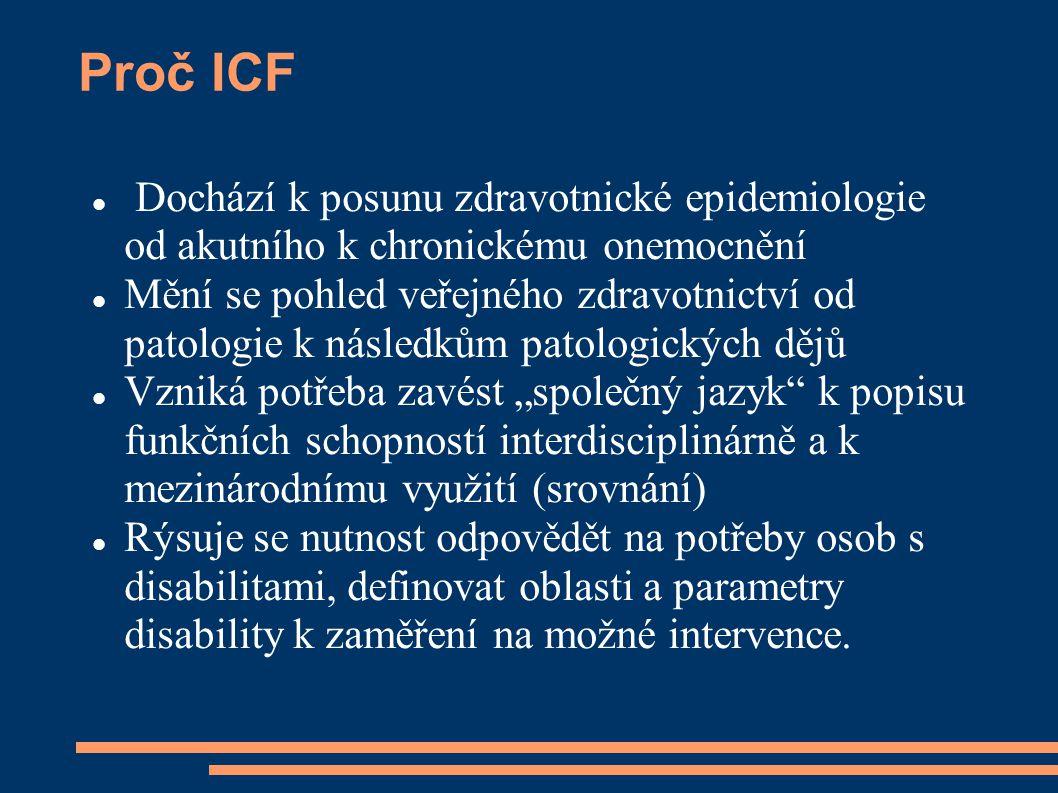 Proč ICF Dochází k posunu zdravotnické epidemiologie od akutního k chronickému onemocnění Mění se pohled veřejného zdravotnictví od patologie k násled
