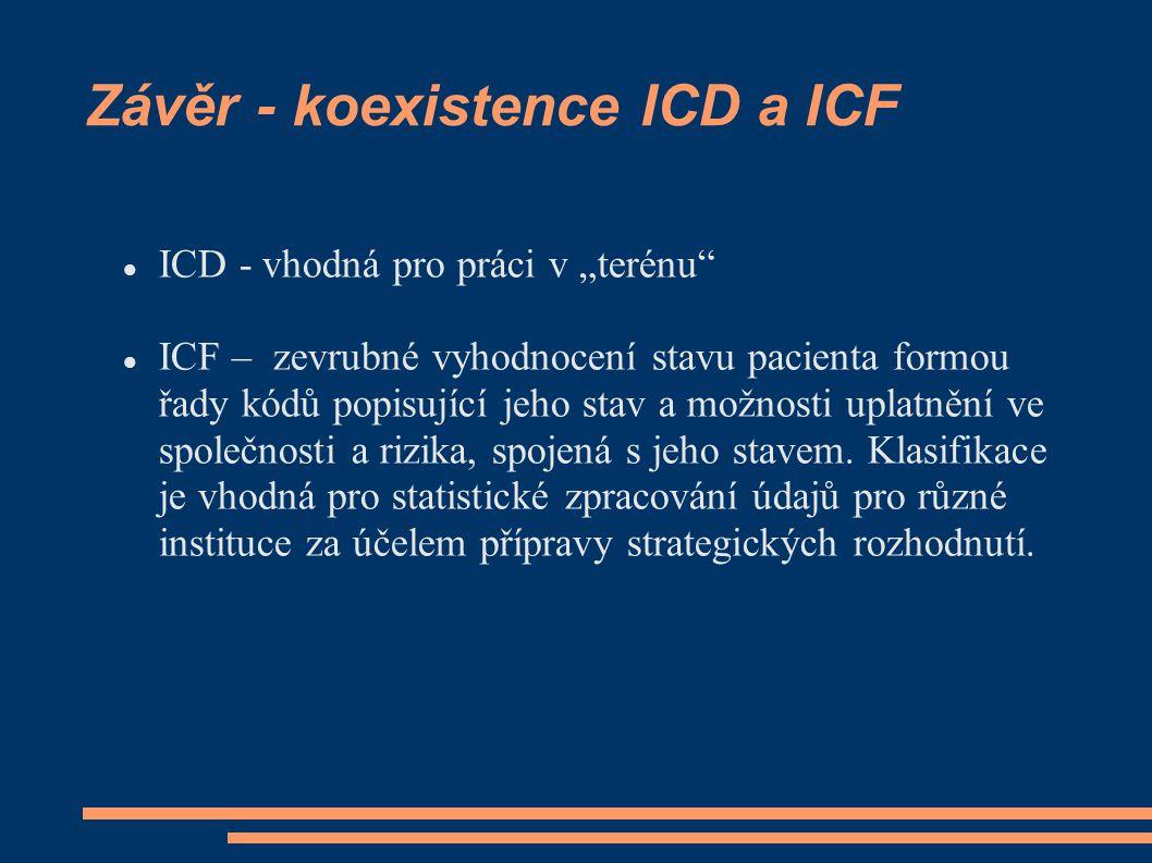 """Závěr - koexistence ICD a ICF ICD - vhodná pro práci v """"terénu ICF – zevrubné vyhodnocení stavu pacienta formou řady kódů popisující jeho stav a možnosti uplatnění ve společnosti a rizika, spojená s jeho stavem."""