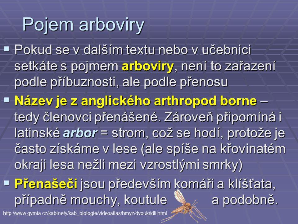 Pojem arboviry  Pokud se v dalším textu nebo v učebnici setkáte s pojmem arboviry, není to zařazení podle příbuznosti, ale podle přenosu  Název je z anglického arthropod borne – tedy členovci přenášené.