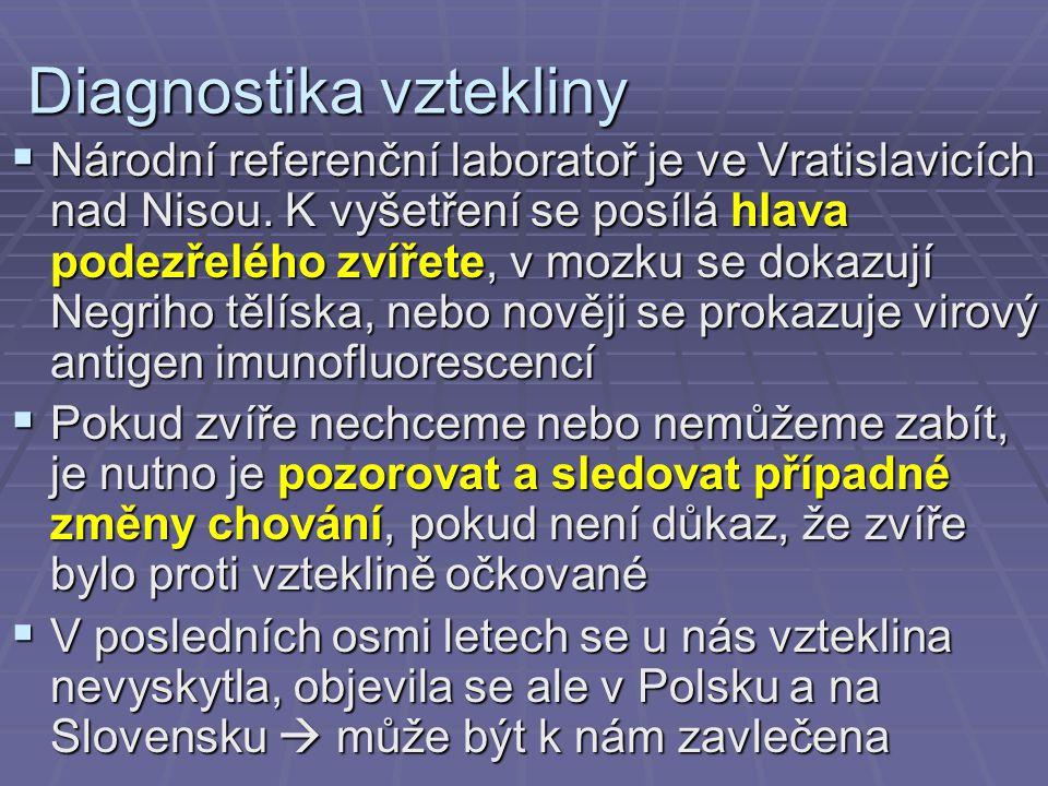 Diagnostika vztekliny  Národní referenční laboratoř je ve Vratislavicích nad Nisou.