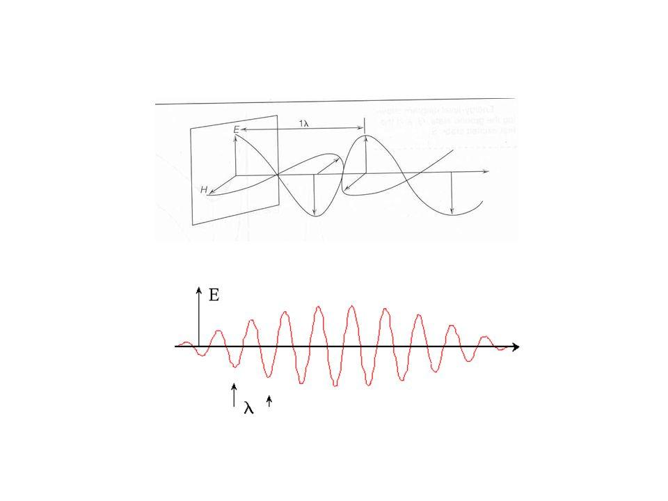  E =  E el +  E vib +  E rot  E = hc/ Elektronová absorpční spektra